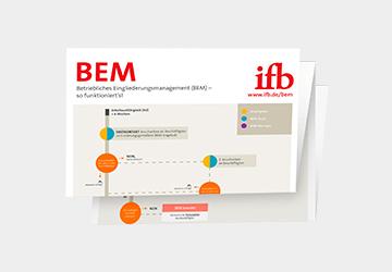 BEM, Betriebliches Eingliederungsmanagement
